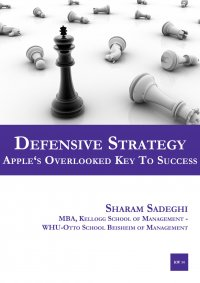 Defensive Strategy – Apple's Overlooked Key to Success - Sharam Sadeghi